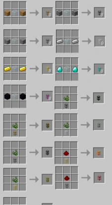 BuildCraft for Minecraft 1.7.2
