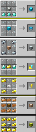 Iron Chests for Minecraft 1.7.2