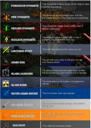 Admin Weapons for Minecraft 1.8