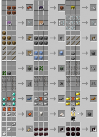 Convenient Recipes for Minecraft 1.8