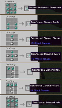 The Reinforced for Minecraft 1.8