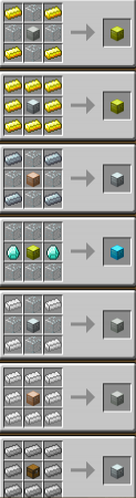 IronChests for Minecraft 1.8
